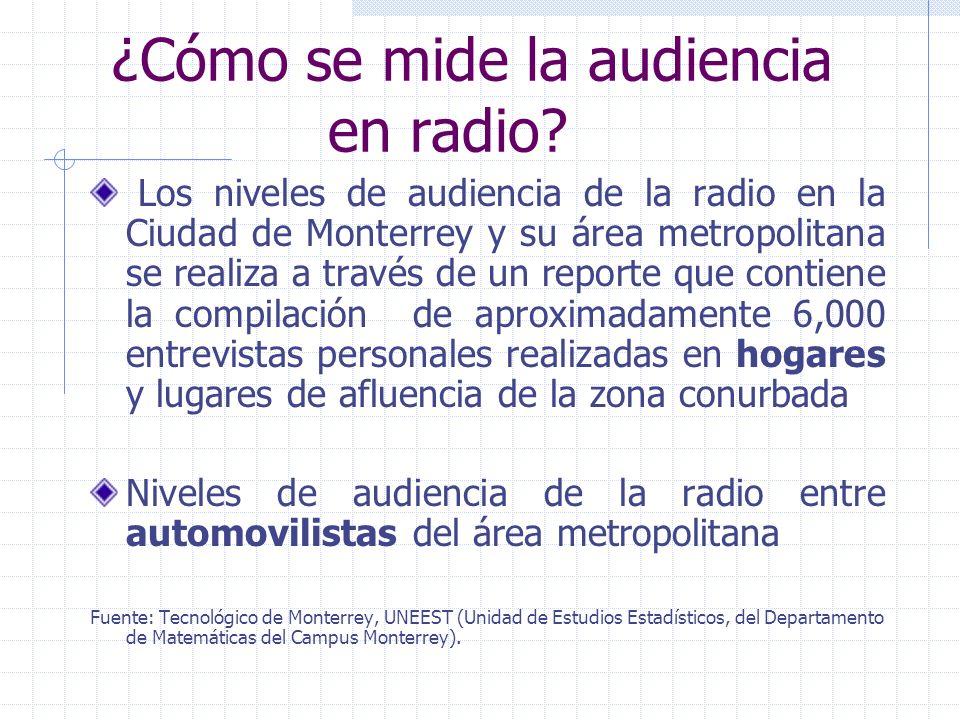 ¿Cómo se mide la audiencia en radio