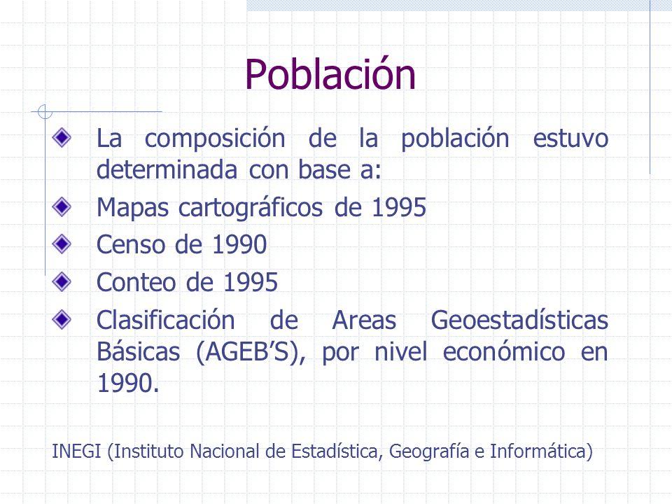 Población La composición de la población estuvo determinada con base a: Mapas cartográficos de 1995.
