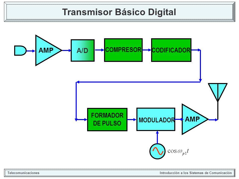 Transmisor Básico Digital