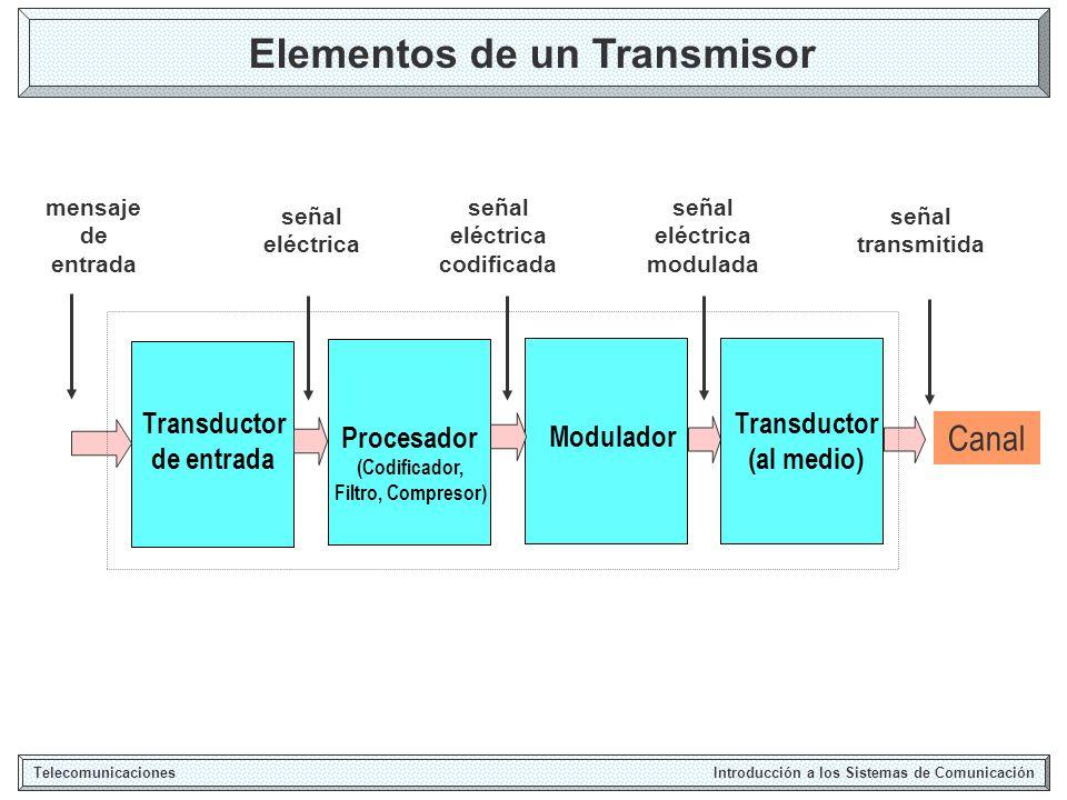 Elementos de un Transmisor