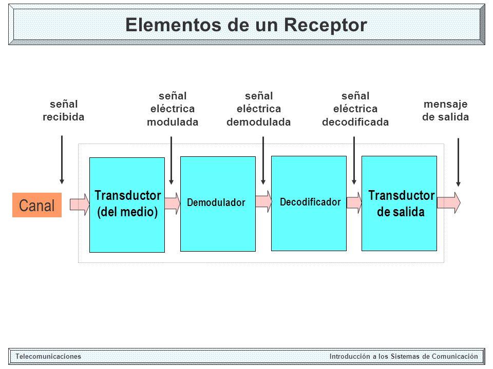 Elementos de un Receptor