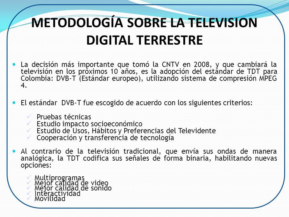 METODOLOGÍA SOBRE LA TELEVISION DIGITAL TERRESTRE