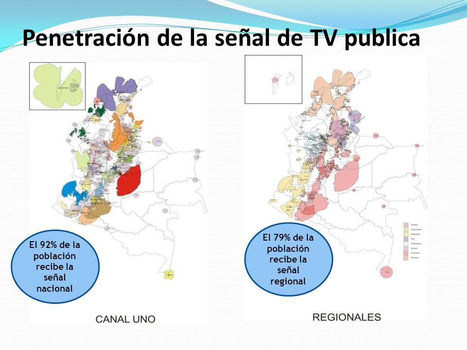 Penetración de la señal de TV publica