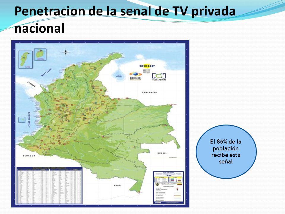 Penetracion de la senal de TV privada nacional