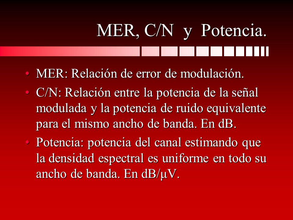 MER, C/N y Potencia. MER: Relación de error de modulación.