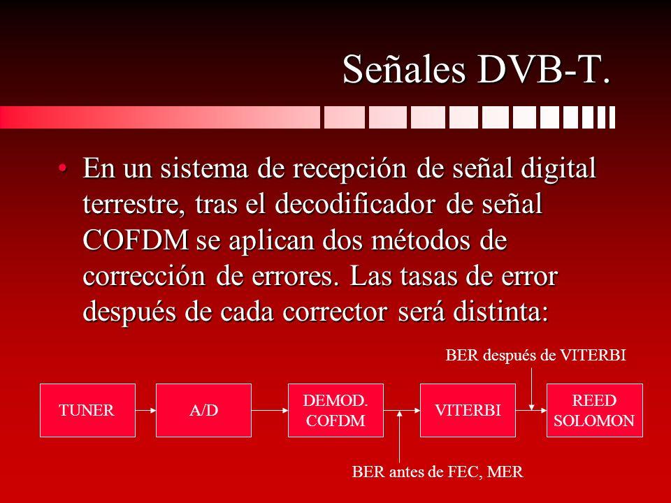 Señales DVB-T.