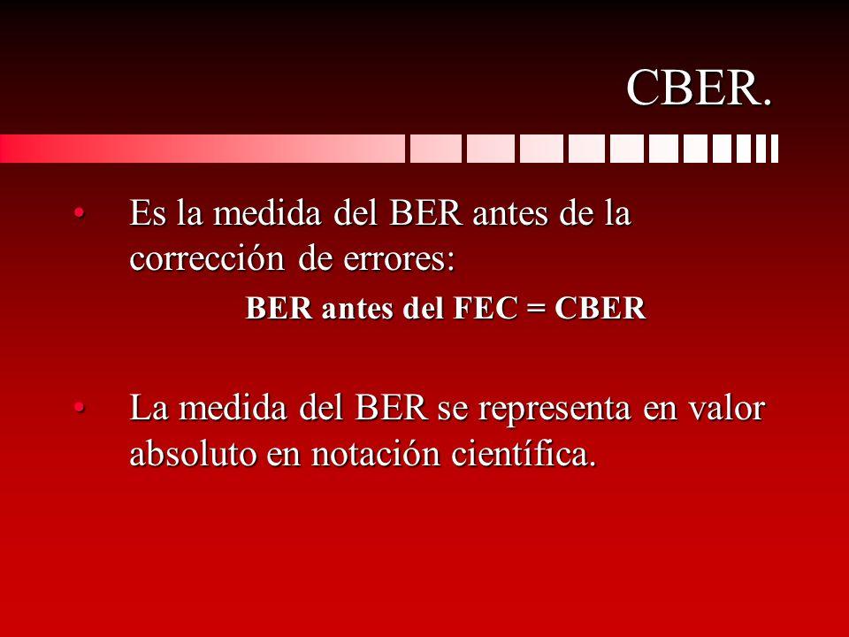 CBER. Es la medida del BER antes de la corrección de errores: