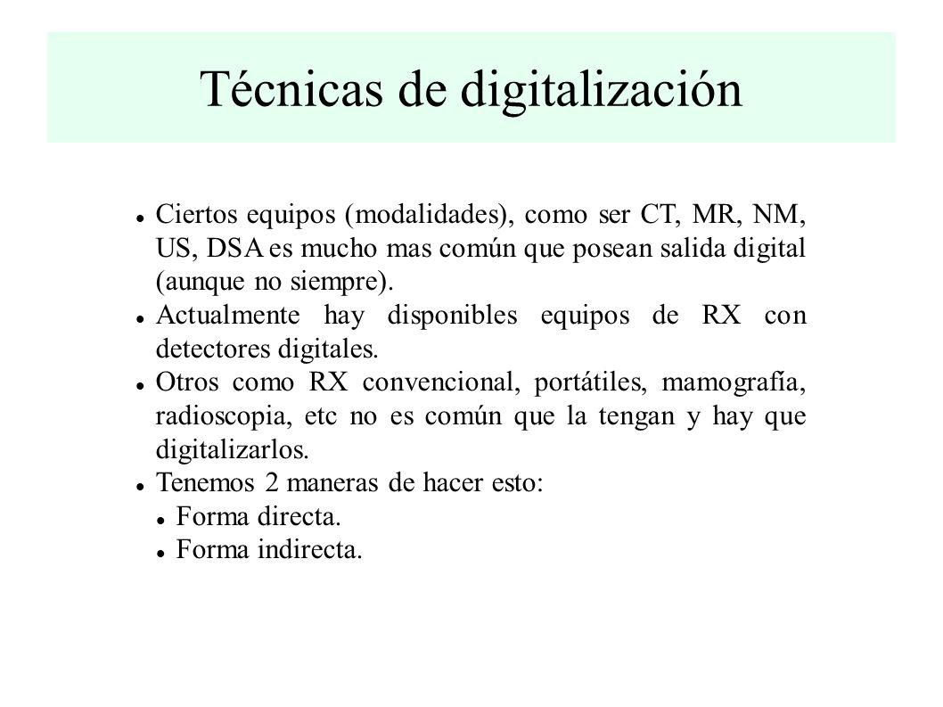 Técnicas de digitalización