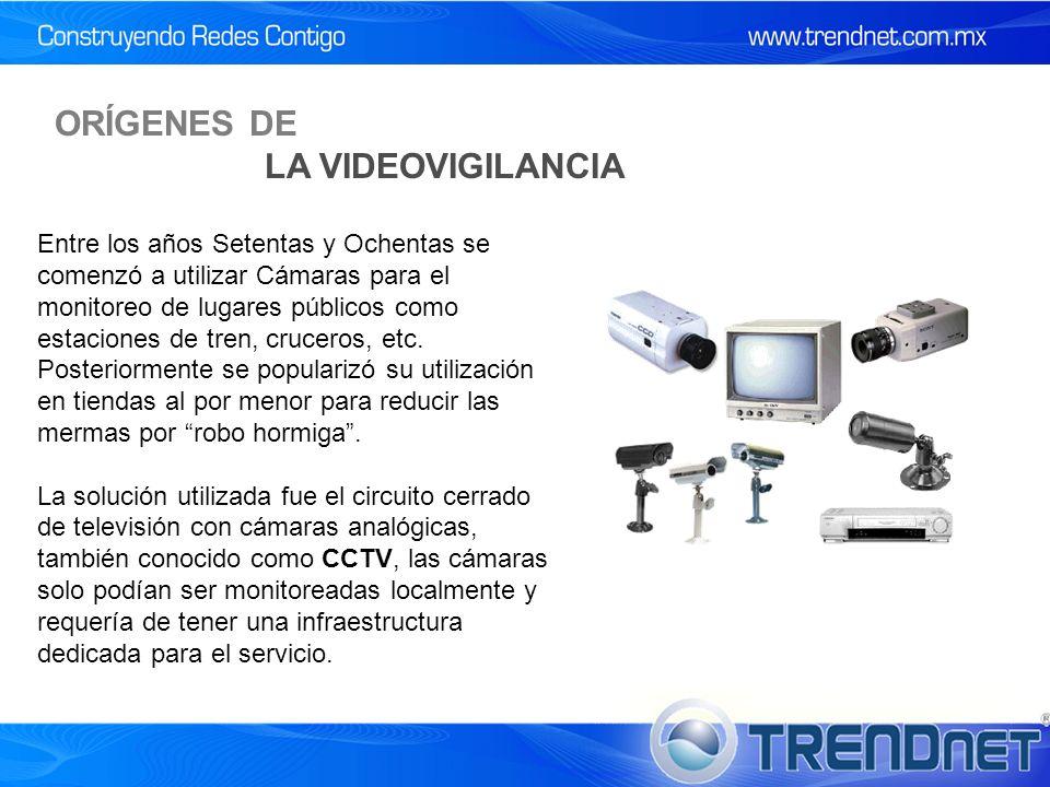 ORÍGENES DE LA VIDEOVIGILANCIA