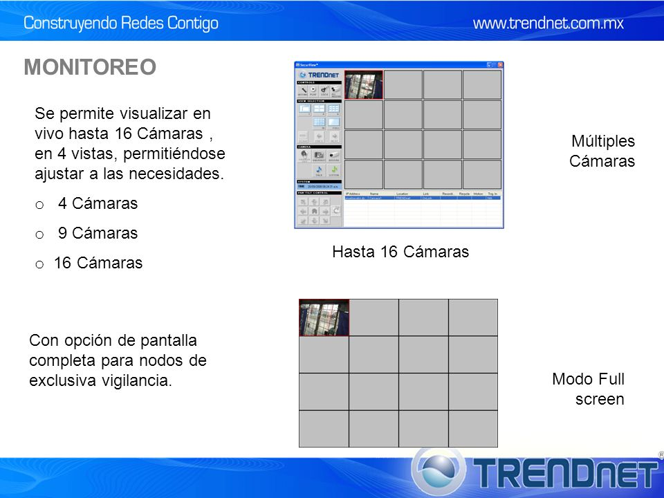 MONITOREO Se permite visualizar en vivo hasta 16 Cámaras , en 4 vistas, permitiéndose ajustar a las necesidades.