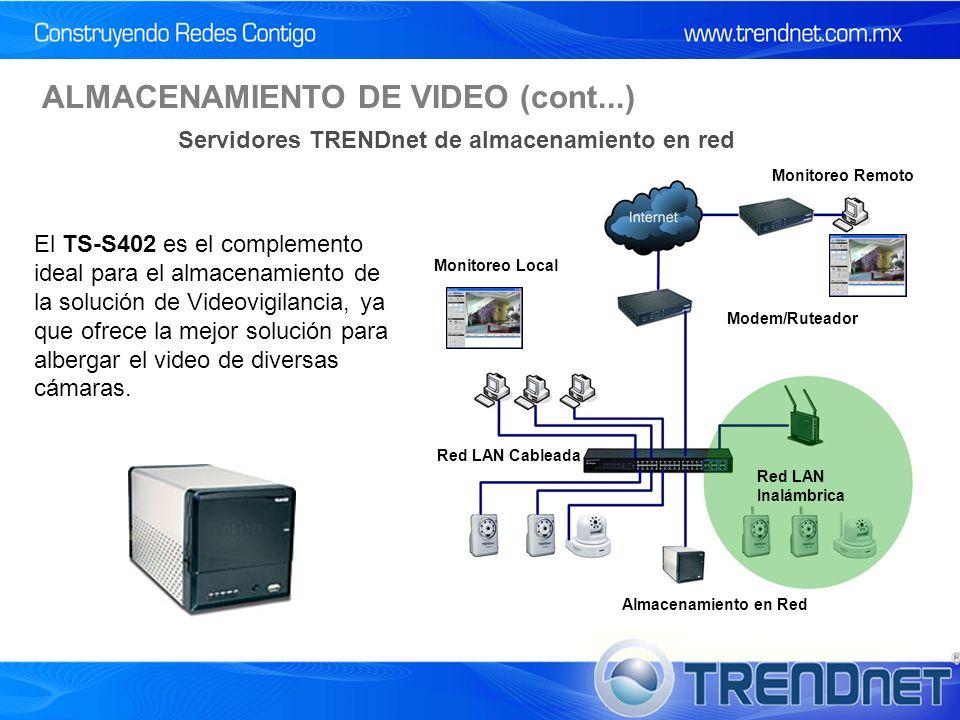 ALMACENAMIENTO DE VIDEO (cont...)