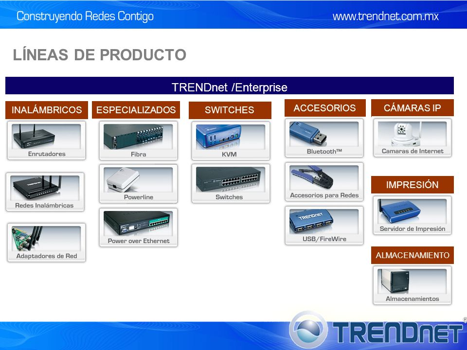 LÍNEAS DE PRODUCTO TRENDnet /Enterprise INALÁMBRICOS ESPECIALIZADOS