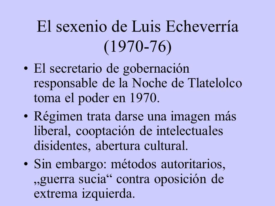 El sexenio de Luis Echeverría (1970-76)