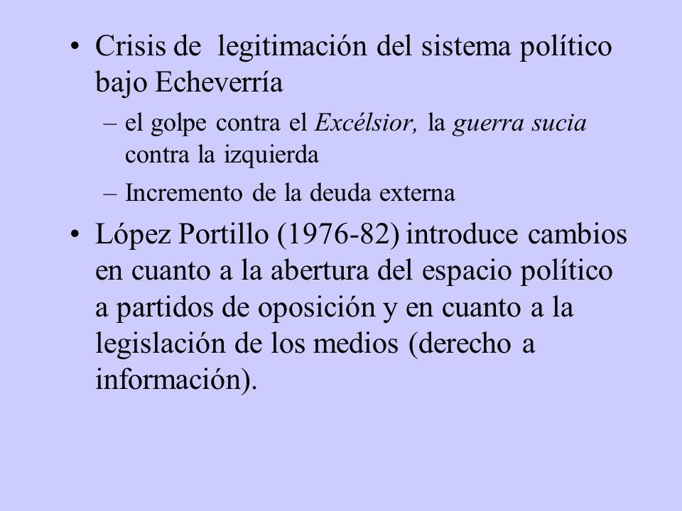 Crisis de legitimación del sistema político bajo Echeverría