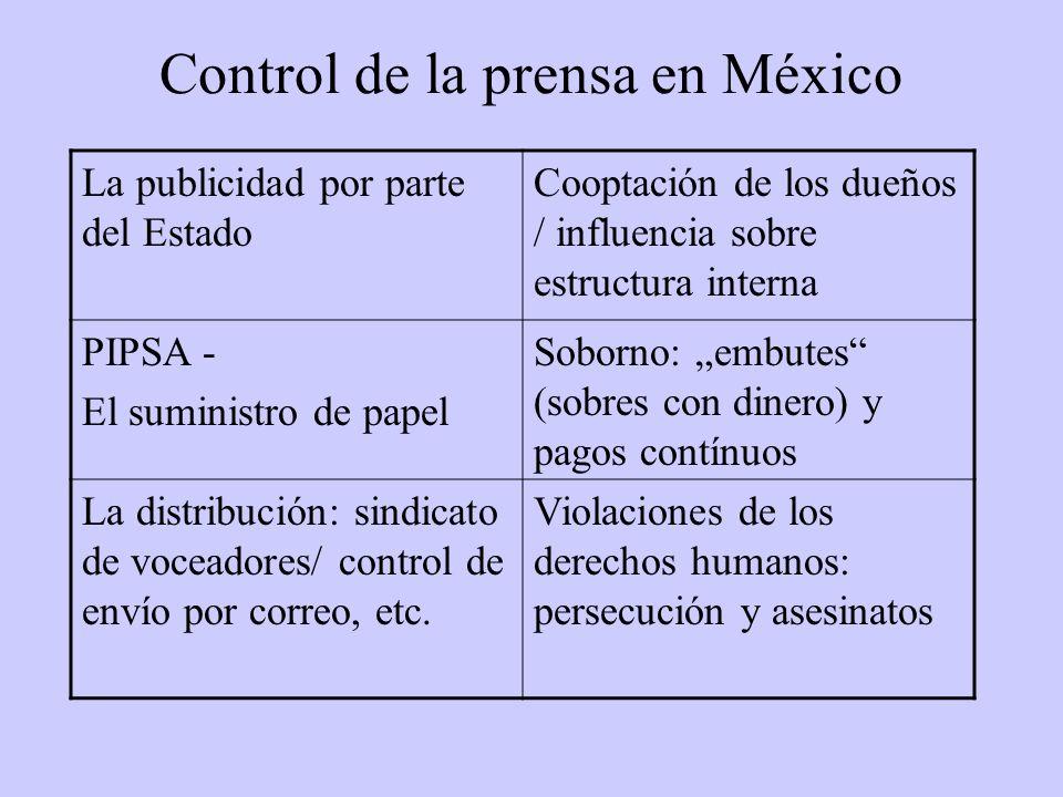 Control de la prensa en México