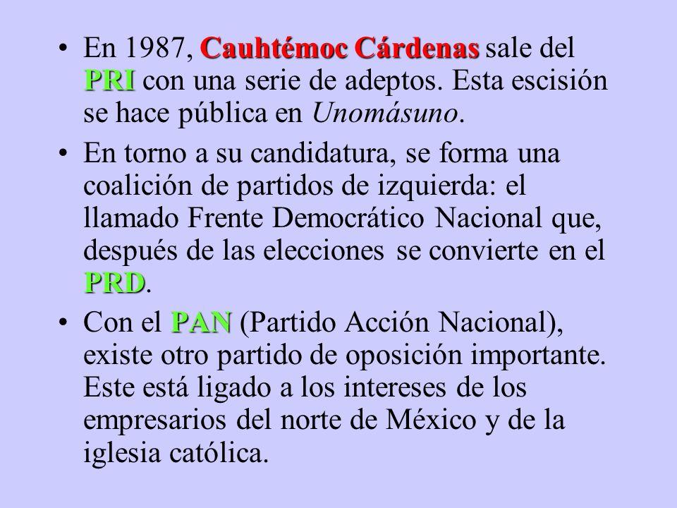 En 1987, Cauhtémoc Cárdenas sale del PRI con una serie de adeptos