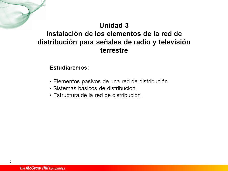 04 1. Elementos pasivos de una red de distribución 1.1 Conectores