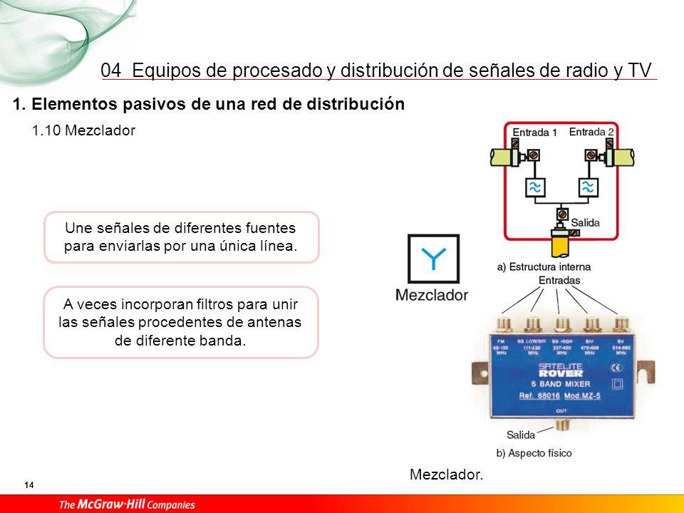 04 1. Elementos pasivos de una red de distribución 1.11 Separador