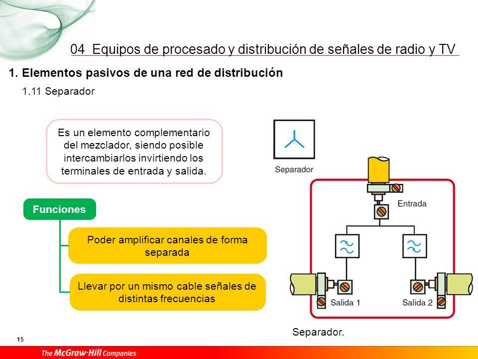 05 2. Sistemas básicos de distribución Tipo de edificación