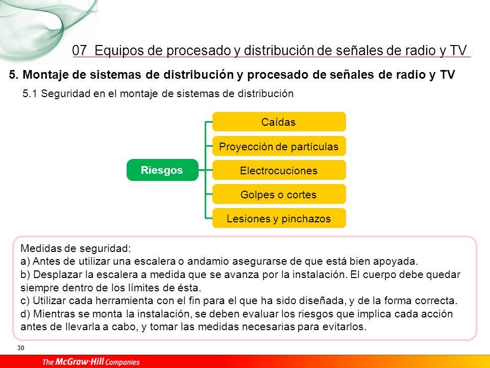 07 5. Montaje de sistemas de distribución y procesado de señales de radio y TV. 5.2 Montaje de canalizaciones y registros.