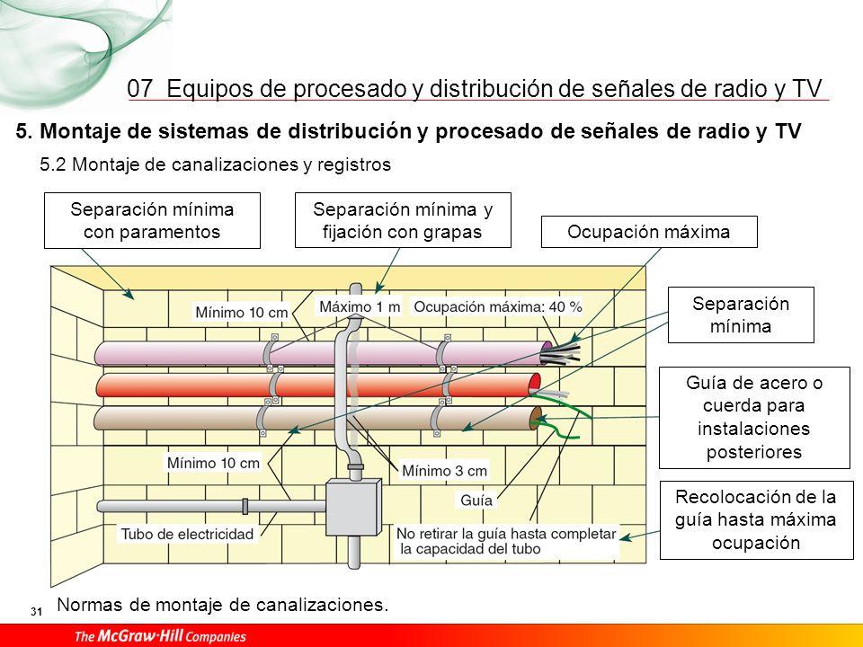 07 5. Montaje de sistemas de distribución y procesado de señales de radio y TV. 5.3 Montaje de canalizaciones y registros.