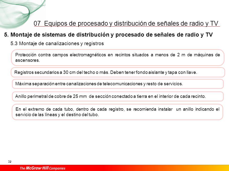 07 5. Montaje de sistemas de distribución y procesado de señales de radio y TV. 5.3 Montaje de equipos.