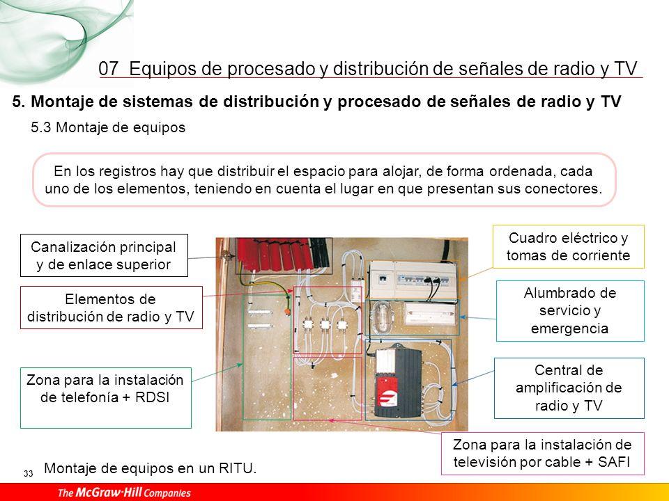 El módulo de automezcla suma las señales de los módulos.