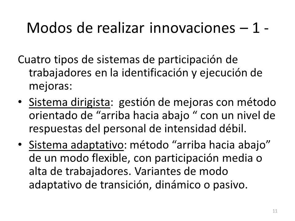 Modos de realizar innovaciones – 1 -