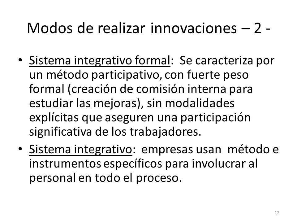 Modos de realizar innovaciones – 2 -
