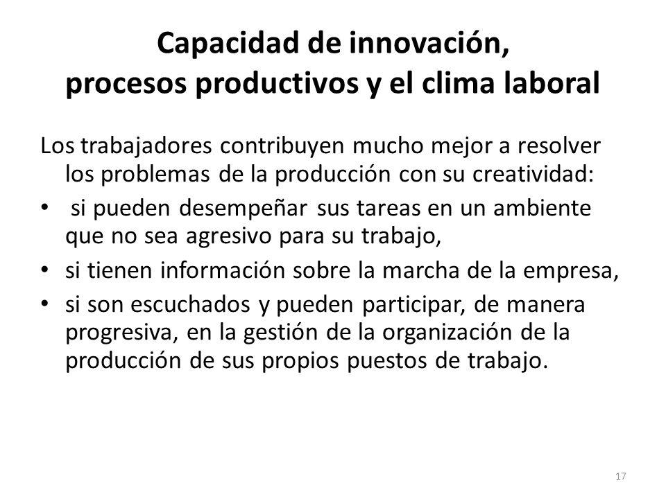 Capacidad de innovación, procesos productivos y el clima laboral