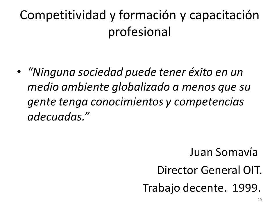 Competitividad y formación y capacitación profesional