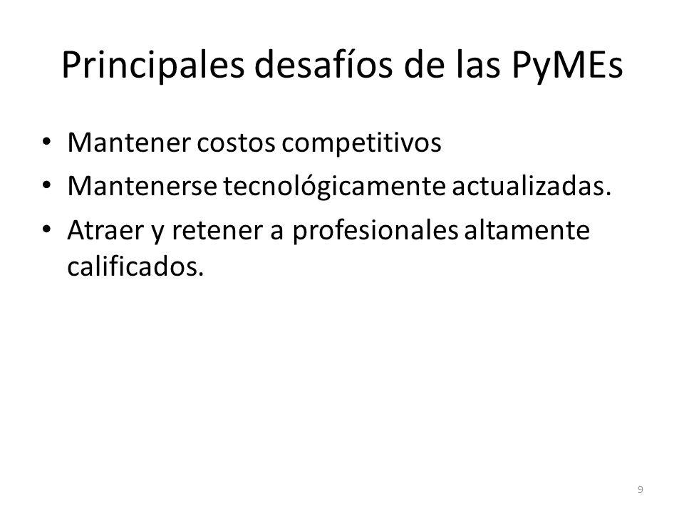 Principales desafíos de las PyMEs