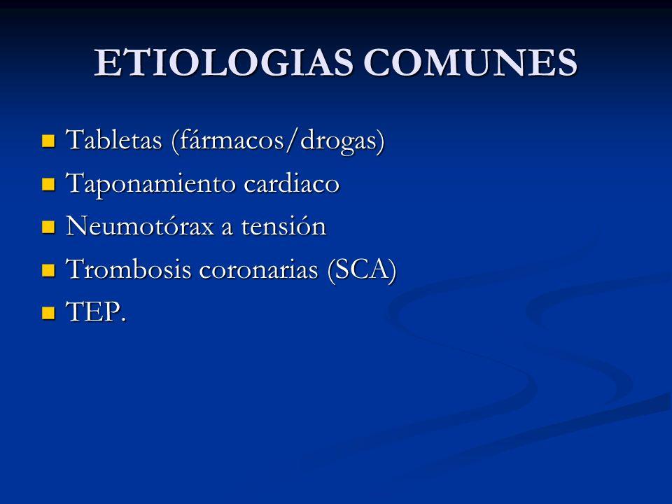 ETIOLOGIAS COMUNES Tabletas (fármacos/drogas) Taponamiento cardiaco