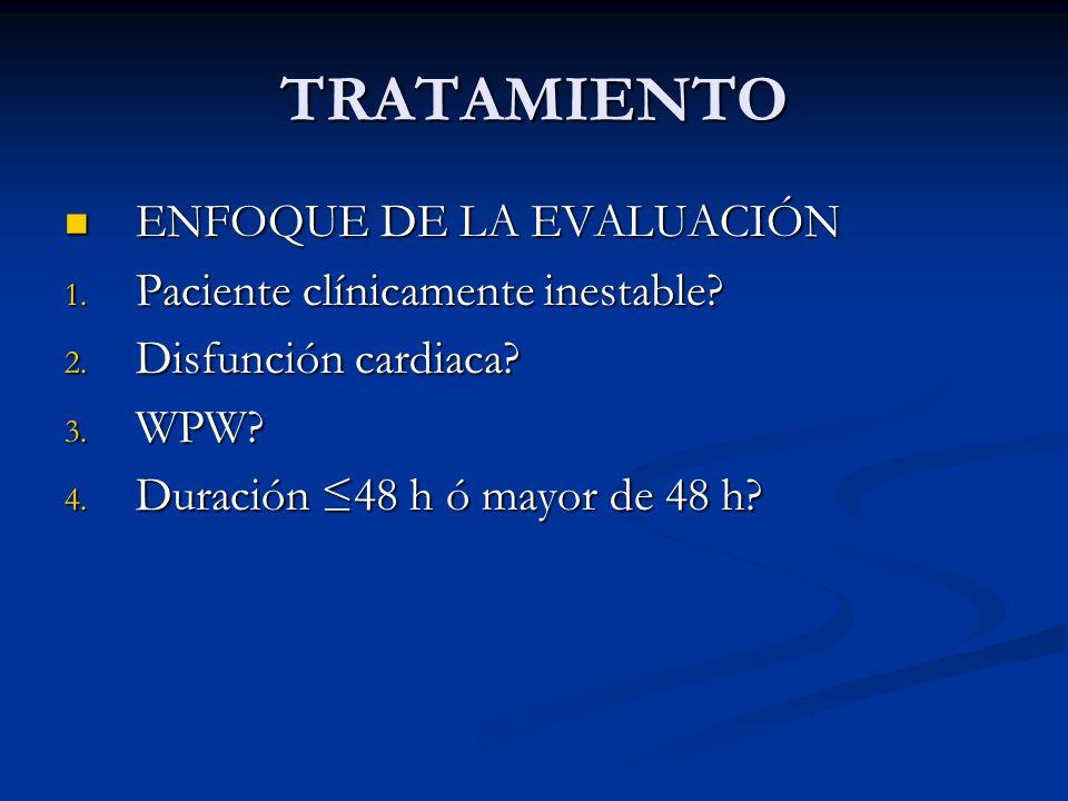 TRATAMIENTO ENFOQUE DE LA EVALUACIÓN Paciente clínicamente inestable