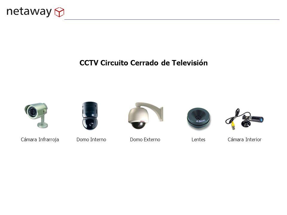 CCTV Circuito Cerrado de Televisión