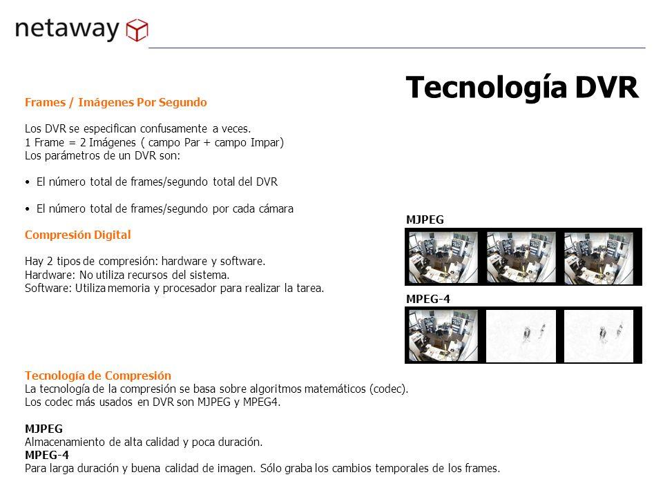 Tecnología DVR Frames / Imágenes Por Segundo