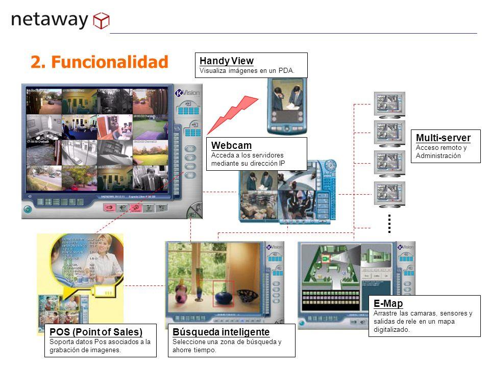 2. Funcionalidad Handy View Multi-server Webcam E-Map