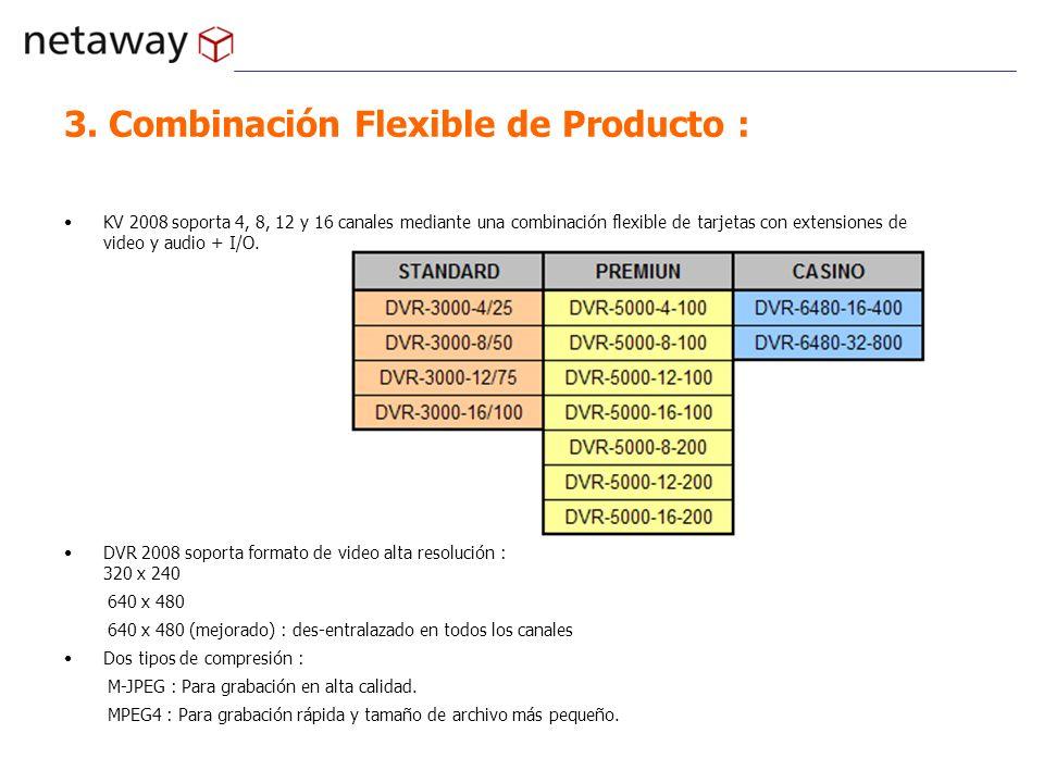 3. Combinación Flexible de Producto :
