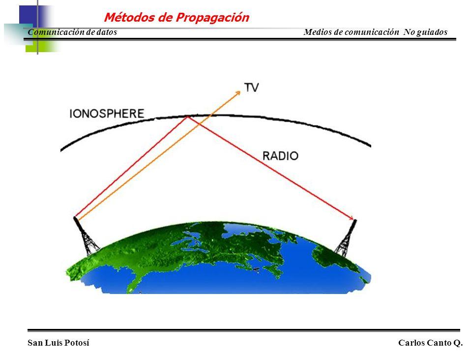 Métodos de Propagación