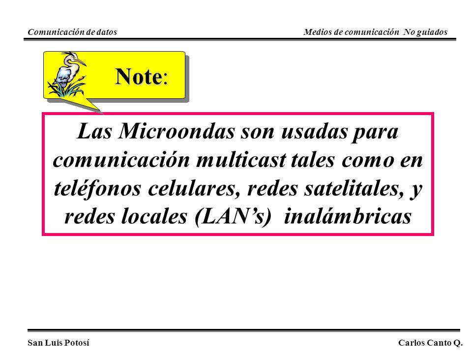 Comunicación de datos Medios de comunicación No guiados. Note: