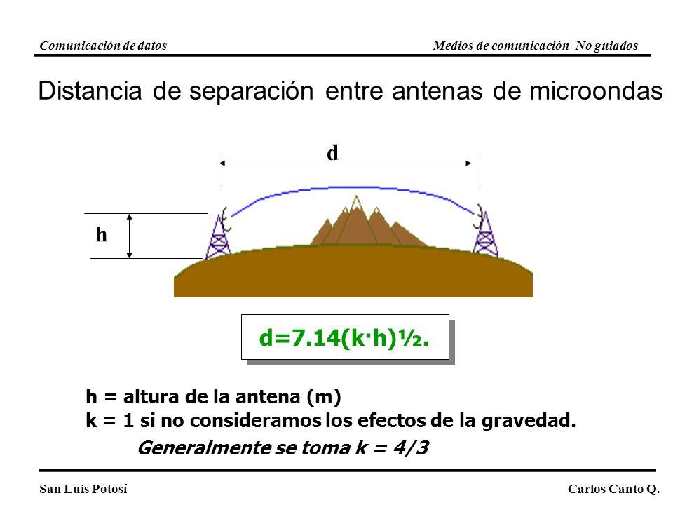 Distancia de separación entre antenas de microondas