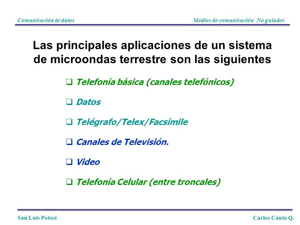Comunicación de datos Medios de comunicación No guiados. Las principales aplicaciones de un sistema de microondas terrestre son las siguientes.