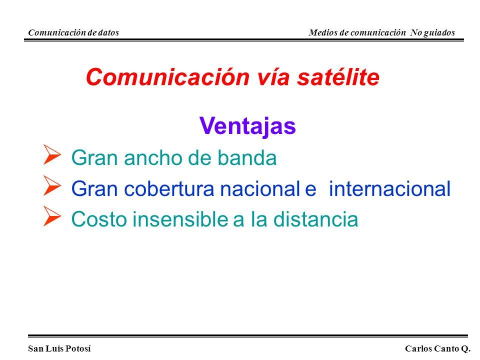 Comunicación vía satélite