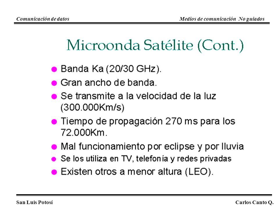 Comunicación de datos Medios de comunicación No guiados San Luis Potosí Carlos Canto Q.
