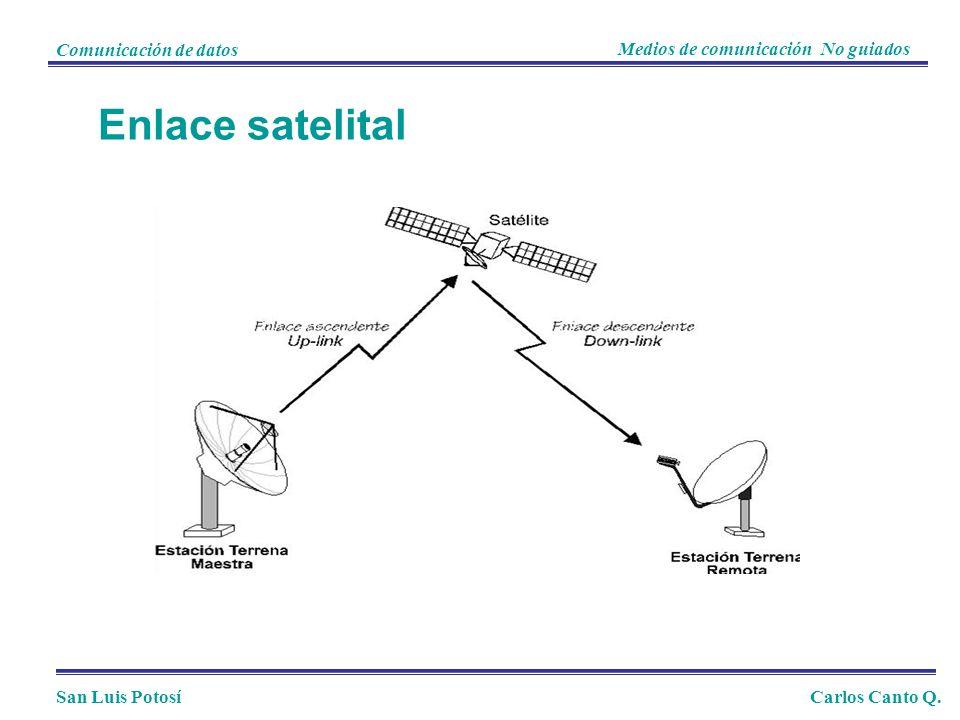 Enlace satelital Comunicación de datos