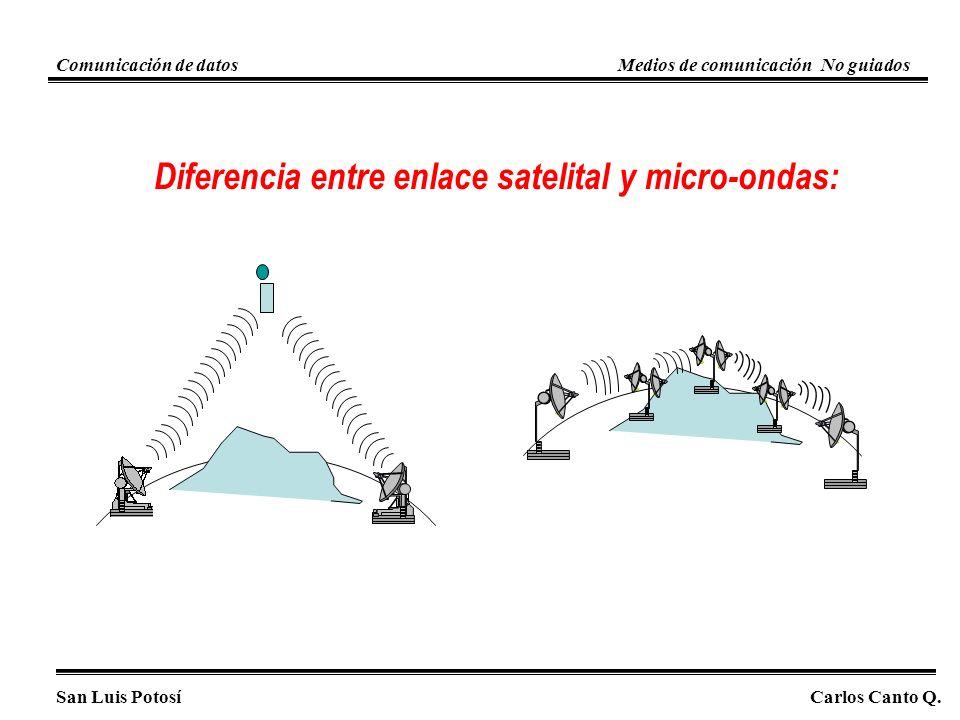 Diferencia entre enlace satelital y micro-ondas: