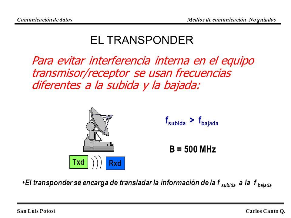 Comunicación de datos Medios de comunicación No guiados. EL TRANSPONDER.