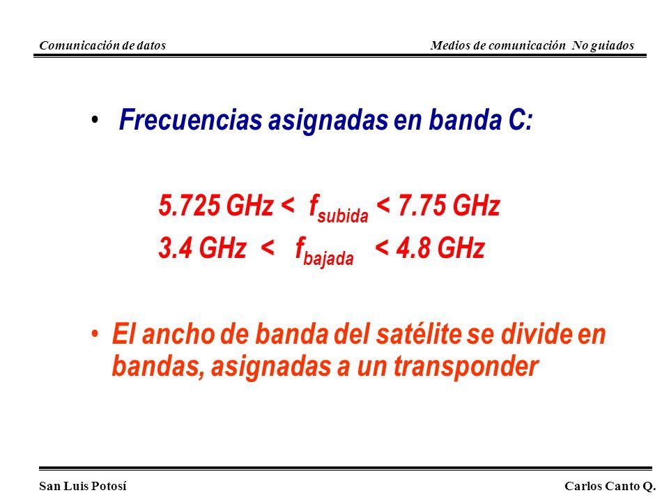 Frecuencias asignadas en banda C: 5.725 GHz < fsubida < 7.75 GHz