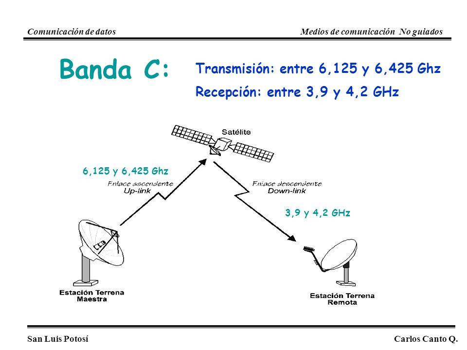 Banda C: Transmisión: entre 6,125 y 6,425 Ghz