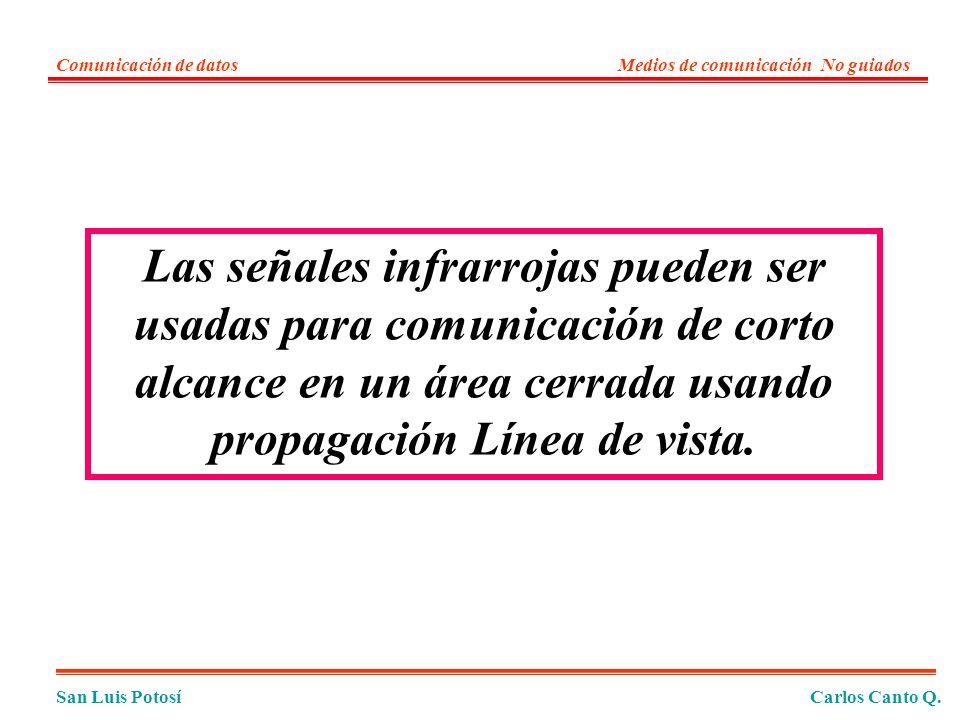 Comunicación de datos Medios de comunicación No guiados. Los Infrarrojos.